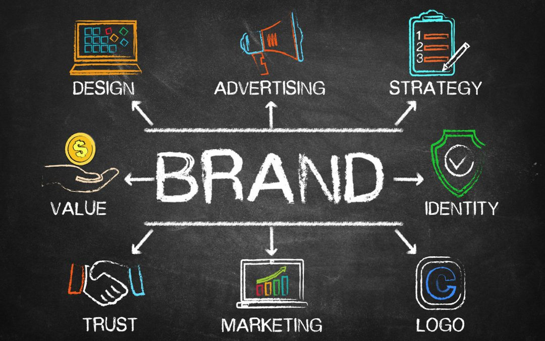 Questions to Ask When Defining Your Brand